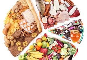 La dieta mediterranea è associata ad un miglioramento del profilo metabolico su un campione di popolazione Polacca adulta. Studio di HAPIEE