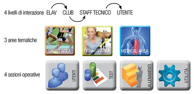 WebAppMap