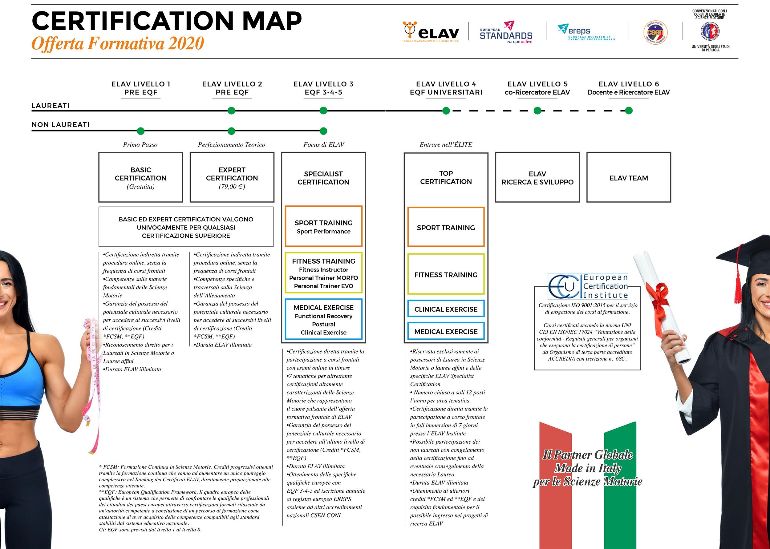 mappa certifiche